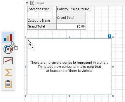 Dot Net Chart Control Example