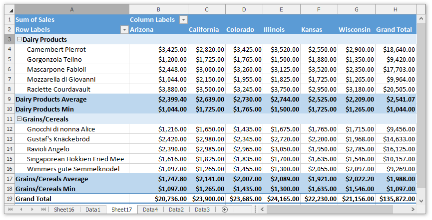Subtotal and Total Fields in a Pivot Table   DevExpress End
