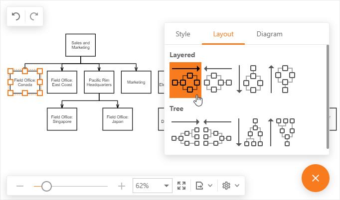 Chart Layout Devexpress End User Documentation